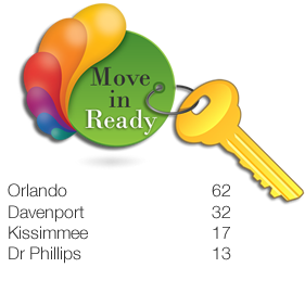New Build Homes Florida. Disney area new homes for sale and inventory homes